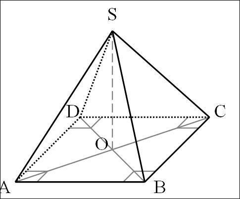 Que représente cette figure géométrique ?