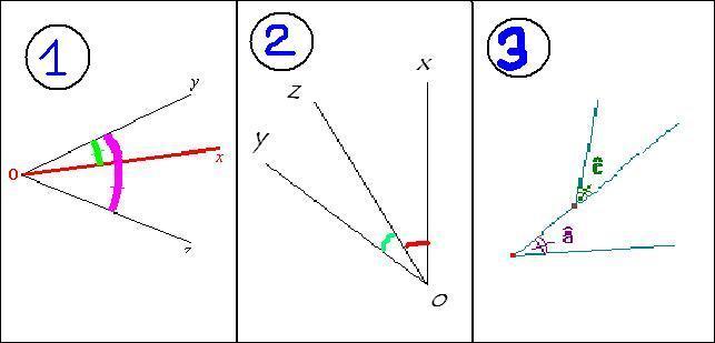 Parmi ces trois propositions, laquelle est un angle adjacent ?