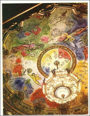 Qui a peind le plafond actuel de l'Opéra de Paris ?