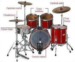 Les instruments de musique en images
