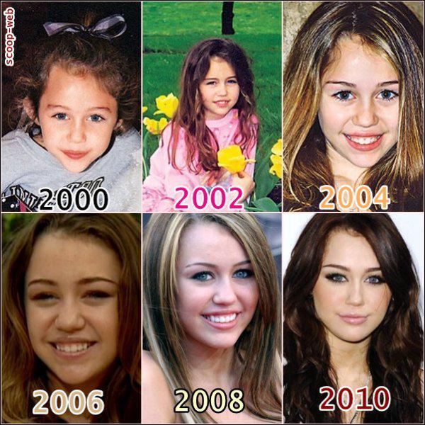 A quel âge est-elle devenue célèbre ?
