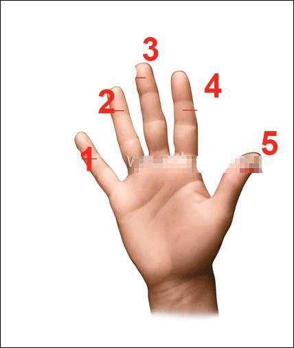 Le toucher : où est le majeur ?