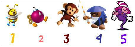 Lequel de ces 5 personnages est un ennemi, donc méchant ?