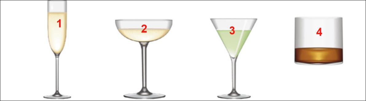 On préfèrera mettre le Champagne en 1 ou en 2 ?