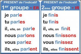 Présent de l'indicatif : Quel verbe du 3e groupe conjugué avec JE et TU ne prend pas de ''X'' final mais un ''S'' ?