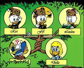 Qui est le personnage en bas à gauche ?