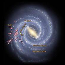 Notre galaxie, la Voie lactée, a une forme spirale. Qu'y a-t-il au centre ?