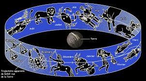 La bande du ciel où on peut observer le Soleil, la Lune et les planètes est appelée Zodiaque. Combien de constellations traverse-t-elle ?