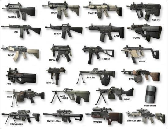Quel est l'avant-dernier fusil d'assaut ?