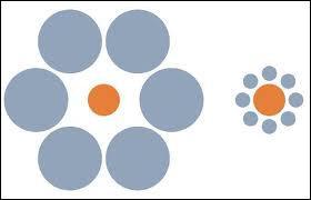 Lequel des deux points orange est le plus gros ?