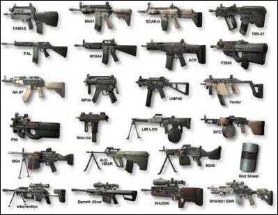 Quelle est l'arme la plus précise du jeu ?