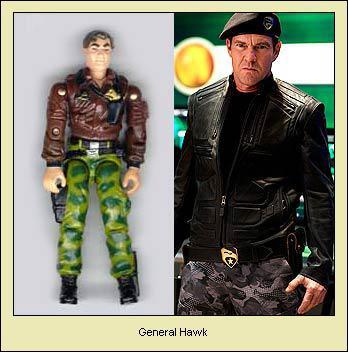 Stephen Sommers réalisa en 2009 un film tiré de cette série. Dans cette version, qui interprète le général Hawk, commandant en chef de l'unité ?