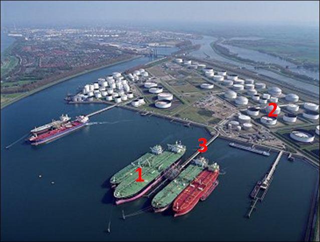 A quoi correspond le numéro 1 sur cette photographie du port de Rotterdam ?