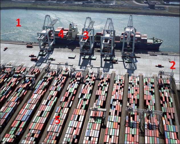 A quoi correspond le numéro 3 sur cette photographie du port de Rotterdam ?