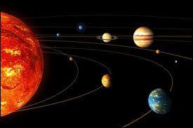 Quelles planètes se situent entre la Terre et le Soleil ?