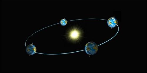 Quels sont les mois des équinoxes ?