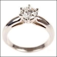 Ce diamant est-il serti ou griffé ?