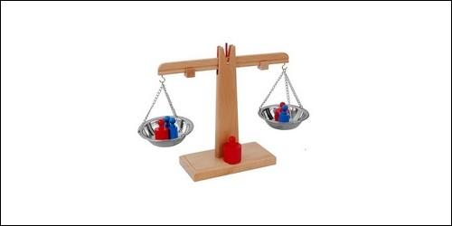 Un litre est forcément égal à un kilogramme.