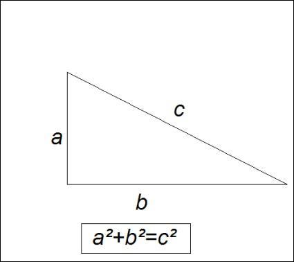 On calcule un triangle grâce au théorème de Thalès et de ...