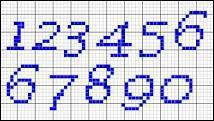 Qui a créé les chiffres que nous connaissons ? (ex 1)