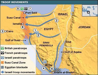 Quel est le nom du courant porté par la Crise de Suez ?
