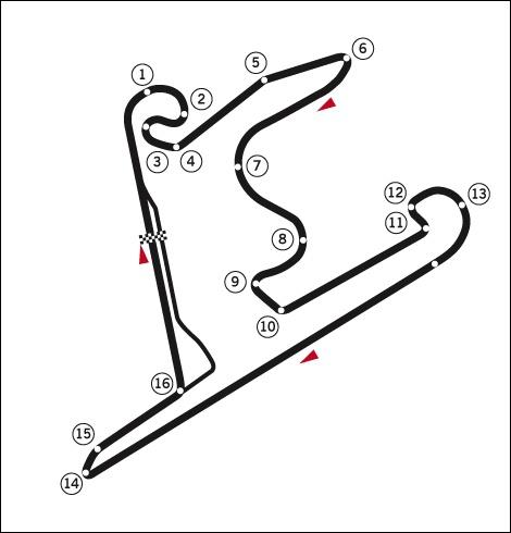 Drôle d'allure ce circuit où se dispute le GP :