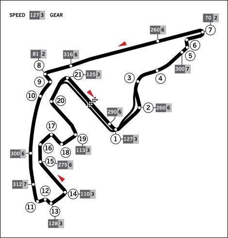 Circuit Yas Marina pour le :