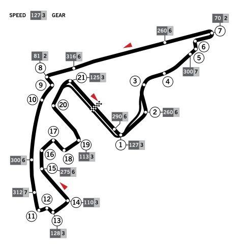 Les Circuits de Formule 1