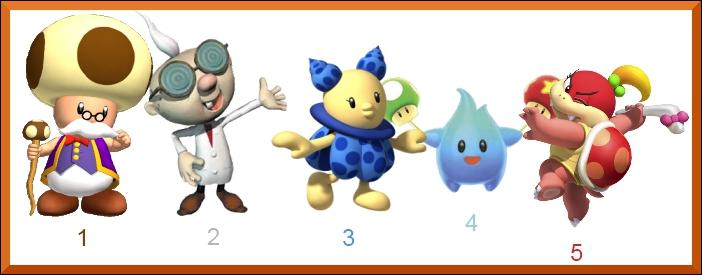 Lequel de ces 5 personnages est un méchant ?