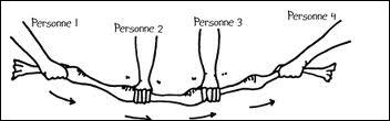 Sous quel nom est connu le mouvement responsable de la propulsion des aliments de la bouche (plus précisément du pharynx) jusqu'au rectum ?