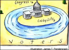 Le terme 'lobbying' devrait être remplacé par ?