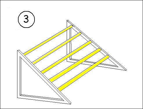 Quel est le nom de cet obstacle ?