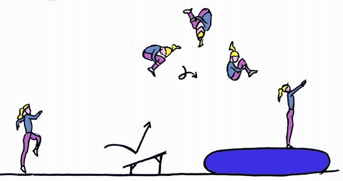 Une passion gymnastique