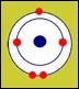 Si la boule bleue symbolise le noyau, et les boules rouges des électrons, quel est cet atome représenté ?
