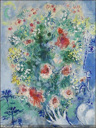 Qui a peint  Femme en profil avec un bouquet de fleurs  ?
