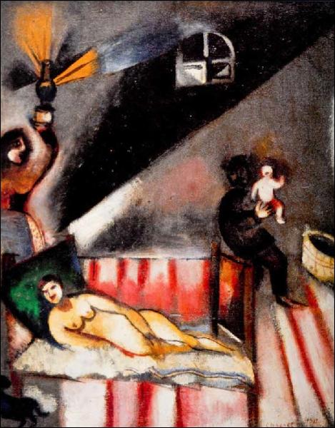Est-ce Chagall qui a peint La naissance ?