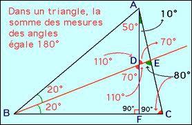 Un mathématicien a découvert dès l'âge de 12 ans que la somme des angles de tout triangle valait 2 angles droits. De qui s'agit-il ?