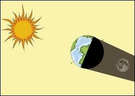 De quelle couleur est la Lune lors des éclipses de Lune ?