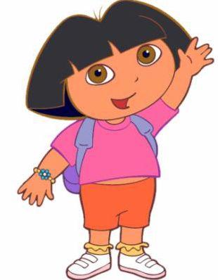 Les personnages de Dora