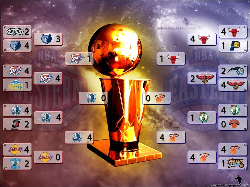Quelle équipe a remporté le plus de titres NBA ?