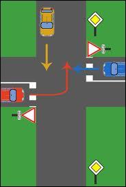 En sachant que la direction de chaque voiture est indiquée par la flèche de sa couleur, quel sera l'ordre de passage à cette intersection ?