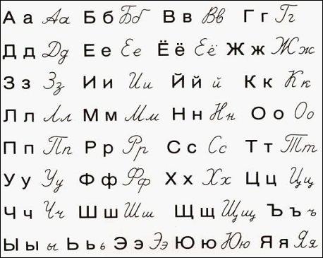 Quelles sont les langues officielles de ce pays ?