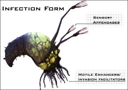 Qui maintenait les Flooz emprisonnés dans Halo 1 ?