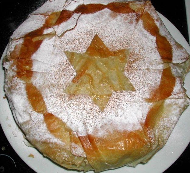 quiz gastronomie marocaine
