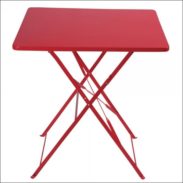 En utilisant le même raisonnement que dans les deux questions précédentes, dites de quelle couleur apparaîtra une table rouge éclairée par de la lumière bleue ?