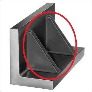 Elle sert à renforcer une pièce mécanique ou à améliorer le caractère préhensile d'un objet.