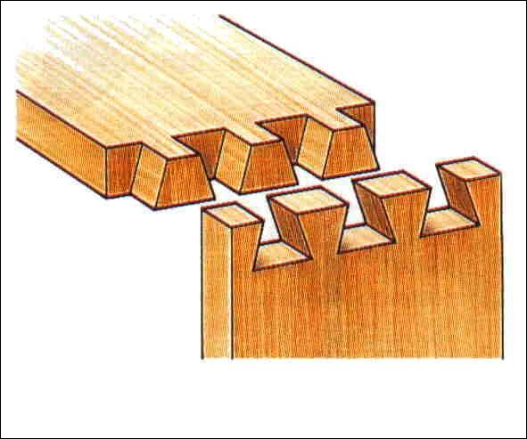 Comment nomme-t-on cette forme trapézoïdale destinée à lier mécaniquement deux pièces entre elles ?