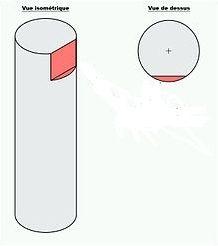 Vocabulaire de la forme des pièces mécaniques