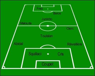 A quelle équipe fait référence cette équipe type, datant de 2007 ?