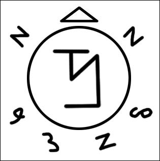 Quelle est l'utilité de ce symbole fait avec du sang ?